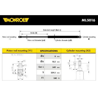 MONROE ML5016