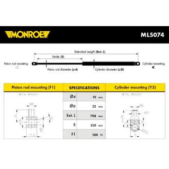 MONROE ML5074