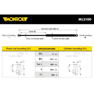 MONROE ML5100