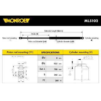 MONROE ML5102