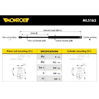 MONROE ML5163