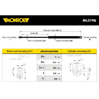 MONROE ML5196