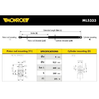 MONROE ML5333