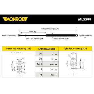 MONROE ML5599