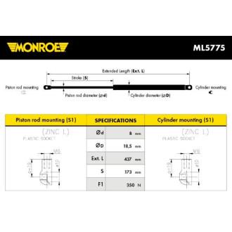 MONROE ML5775