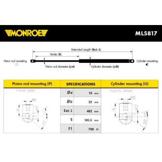 MONROE ML5817