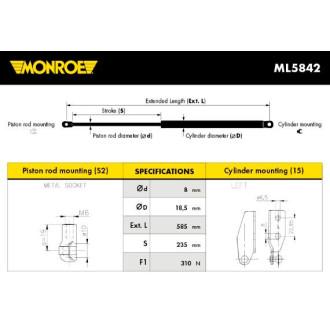 MONROE ML5842