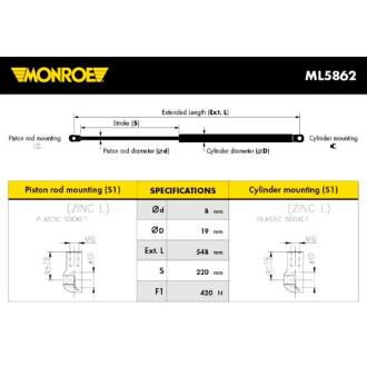 MONROE ML5860