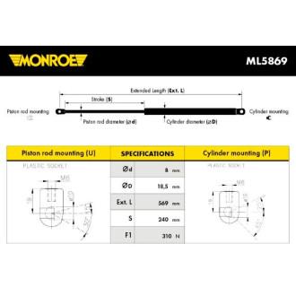MONROE ML5869