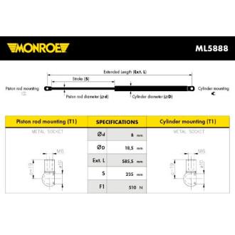 MONROE ML5888