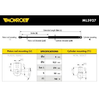 MONROE ML5927