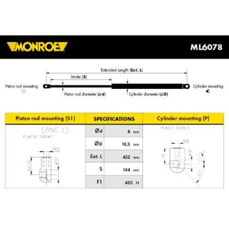 MONROE ML6078