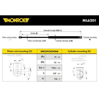 MONROE ML6201