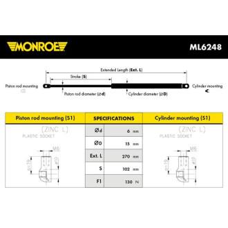MONROE ML6248
