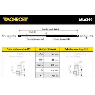 MONROE ML6249