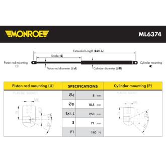 MONROE ML6374